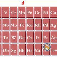الجدول الدوري للكمياء
